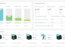 Bigcommerce Analytics