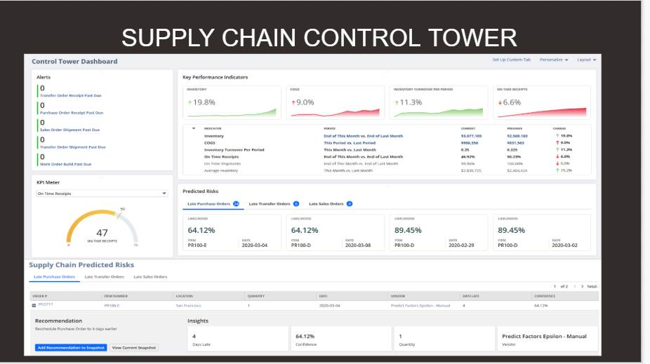 Busting Blind Spots and a Control Tower for Supply Chains – NetSuite Sets Direction for 2020